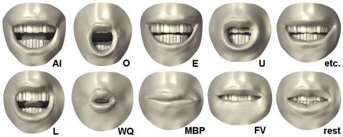 Positions de bouche représentants tous les phonèmes de la langue parlée