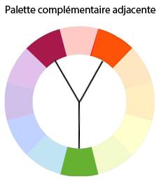 Palette complémentaire adjacent