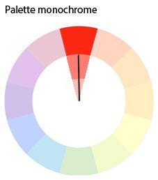 Palette monochrome