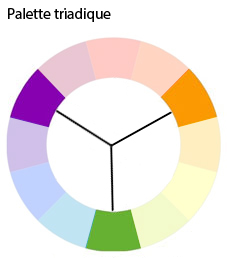 Palette triadique