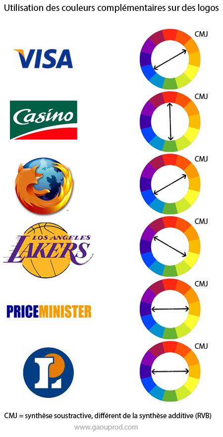 Logos utilisant des couleurs complémentaires