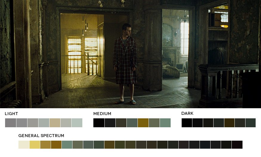 Fight Club, David Fincher