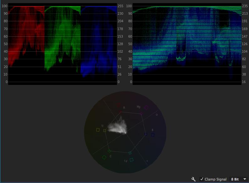 De gauche à droite, de haut en bas: Parade RVB, Waveform, Vectorscope